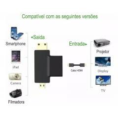 Adaptador Hdmi Fê P/ Mini Micro Hdmi Ma V1.4