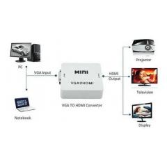 Mini Conversor Vga Para Hdmi Com Entrada Áudio P2 Barato